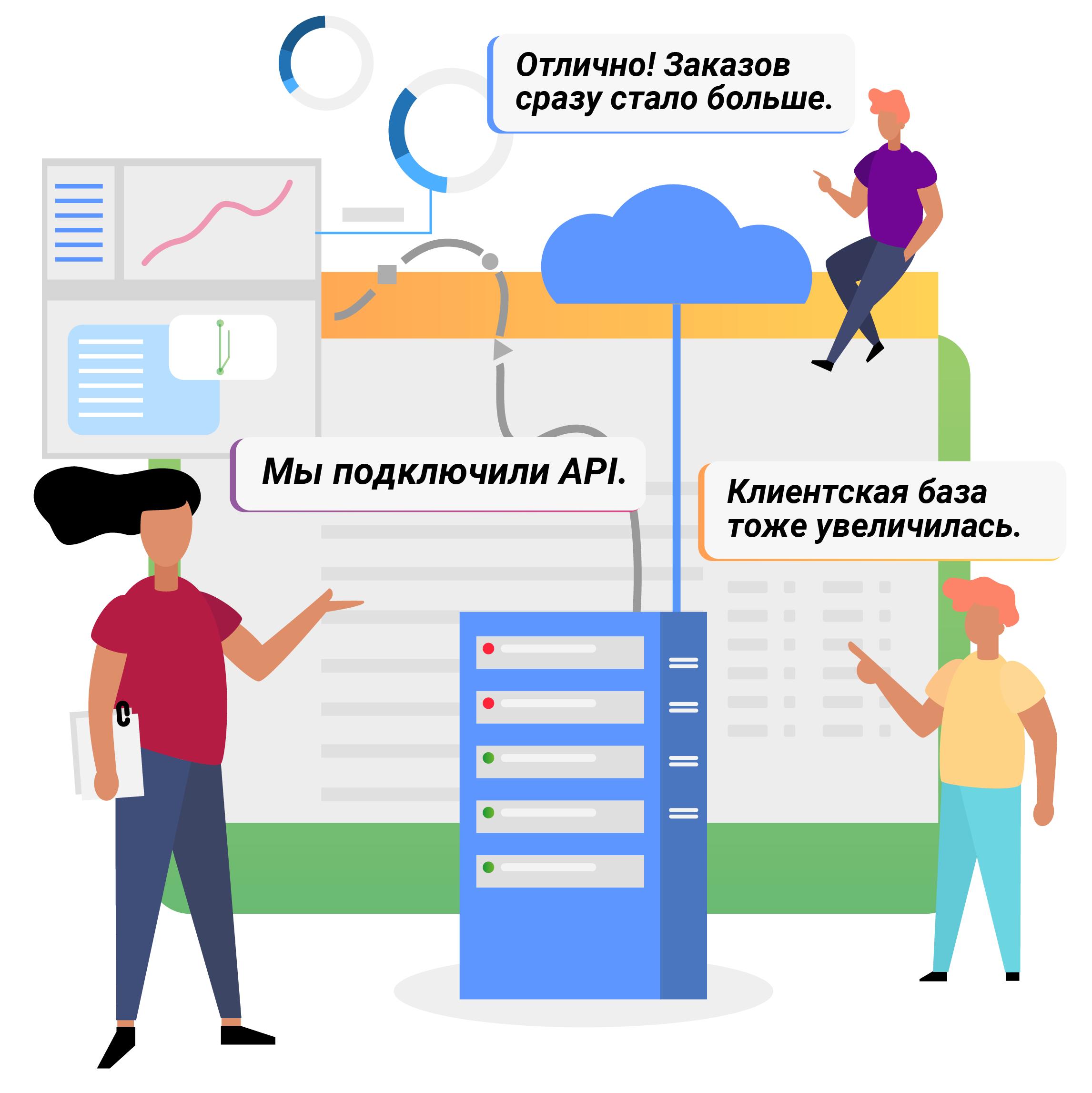 API ТенТорг v.1 Обмен данными с агрегаторами торговых площадок и CRM.